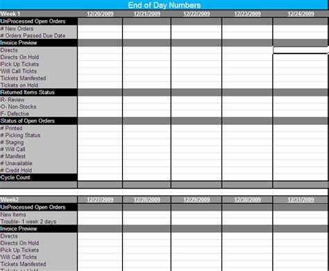 Erp Post Implementation Tasks And Report Checklist Task Inventory Template