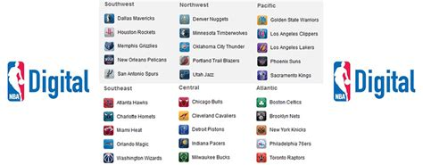 Mba Divisions by Arena Nba Discussion Page 650 Jedi Council Forums