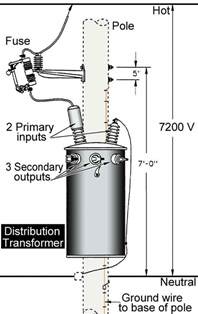 pole transformer wiring diagrams pole free engine image for user manual