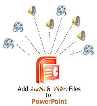 format video compatible powerpoint powerpoint compatible audio and video file formats