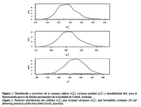 Opiniones De Inferencia Bayesiana