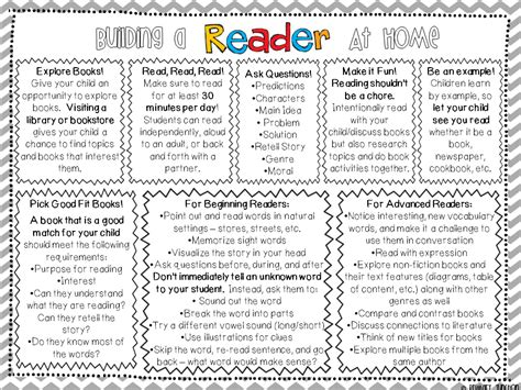 Parent Letter For Reading At Home Classroom Freebies Building Reading Skills At Home Parent Handout