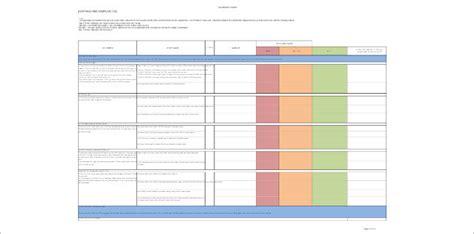 Gap Analysis Spreadsheet by Spreadsheet Templates Free Word Pdf Excel Format