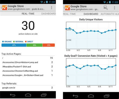 analytics android analytics app for android gets launched ubergizmo