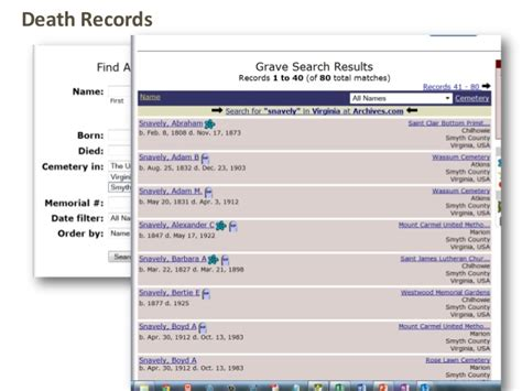 Arapahoe County Marriage Records Search Finding And Using Census Records To Create A Framework