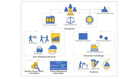 visio infrastructure diagram exle create professional diagrams visio top features