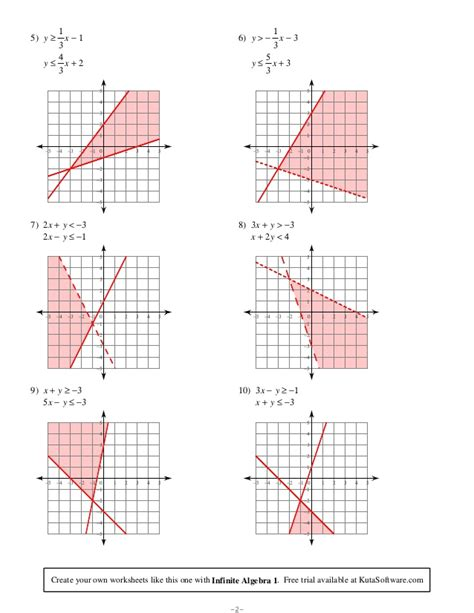 Solve Each System By Graphing Worksheet by Systems Of Inequalities Worksheet Worksheets