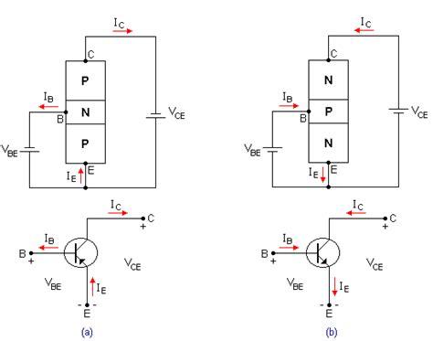 mengganti transistor npn ke pnp transist 246 r nedir