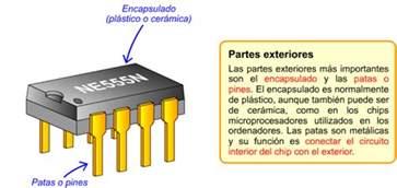 transistor definicion transistor darlington definicion 28 images 2n2222 transistor 40v 600ma npn la tronics