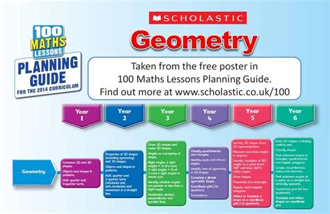 100 lessons national curriculum maths years 1 6 135 best images about maths shape on