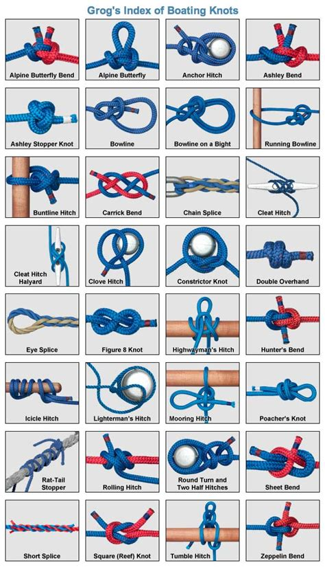 How To Make Cool Knots - knot on donna mills micro macrame and
