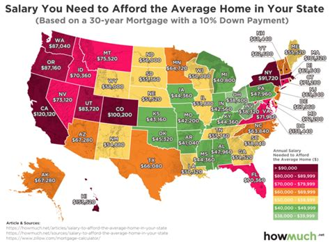 the salary you need to earn to buy a home in 27 major us 50 state infographic how much income do you need to
