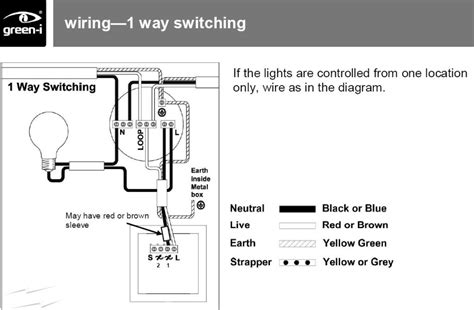 leviton dimmers wiring diagram 28 images leviton ip710