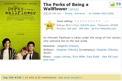 the perks of being a wallflower series 1 the perks of being a wallflower 2012 brrip 450mb