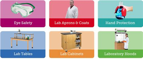 Science Safety Equipment Pictures