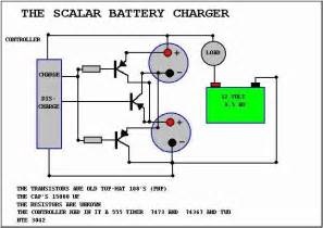 john bedini s scalar wave battery charger the green