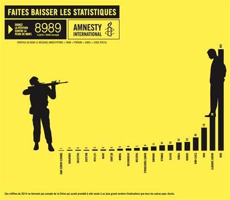 amnesty intern amnesty en air bannen doodstraf