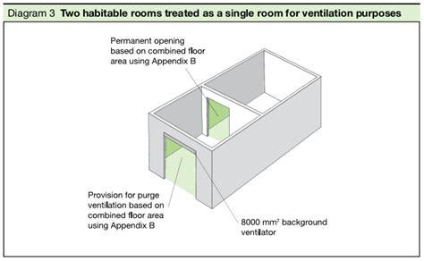 grid layout javatpoint solar power plant diagram the best free home design