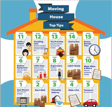 tips house moving house top tips volition removals london