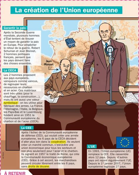 la chambre des preteurs de l union europeenne educational infographic la cr 233 ation de l union