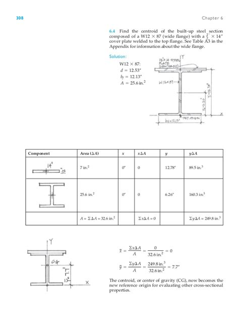 section modulus of plate cross sectional properties of structural members
