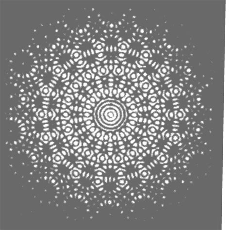 pattern theory tutorial pattern theory of everything quasicrystals visualizing a