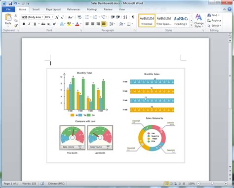 Microsoft Office Dashboard Templates by Sales Dashboard Templates For Word Gt Gt 25 Pretty