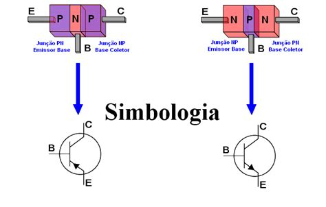 transistor pnp e npn diferenças transistor circuito amigo
