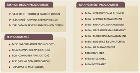 Colleges For Mba In Fashion Designing by Mba In Fashion Designing Fashion Today