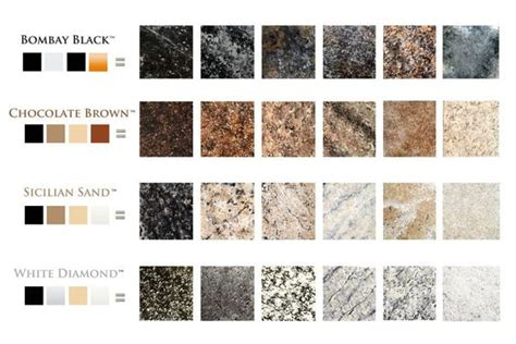 faux granite countertops countertops and countertop paint on
