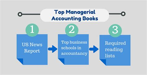 Mba Operations Management Booth by 10 Managerial Accounting Books Leading Mba Programs Use
