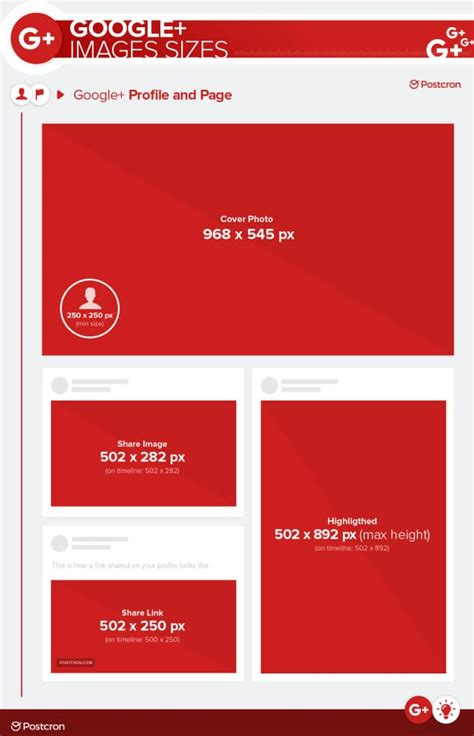 image size image sizes and image dimensions for each social network