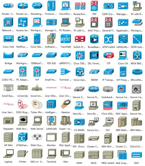 Cisco Visio Stencils Alternatives Great Assistants In Doing Network Projects Visio Like Visio Network Templates