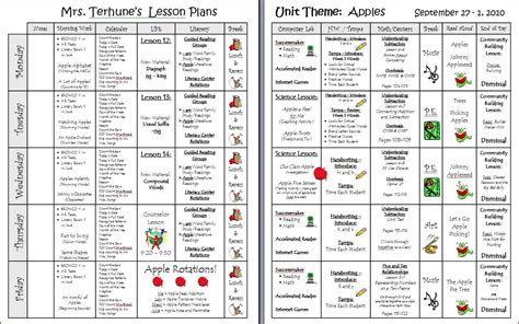 house on mango street lesson plans middle school home ideas