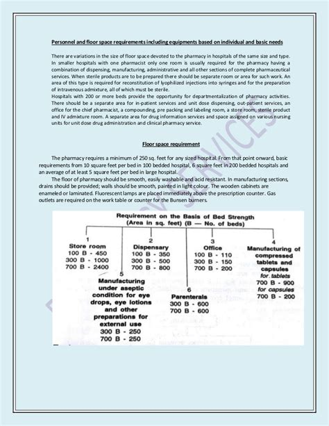 dosage form design question paper layout for medicine store