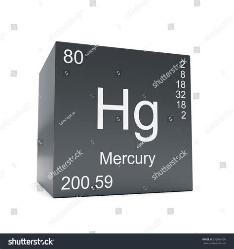 Mercury Symbol Periodic Table by Mercury Element Symbol Www Pixshark Images