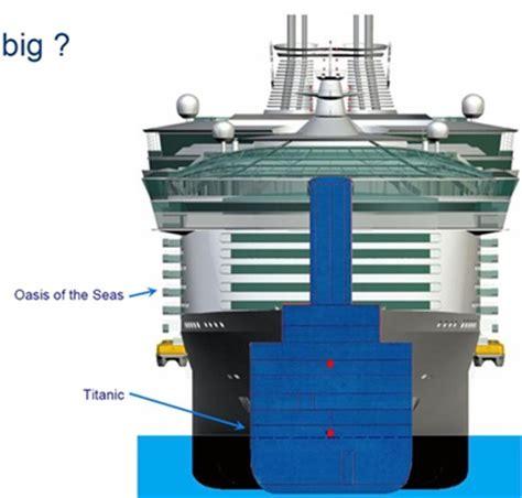 titanic boat size comparison cruise ship size comparison dimensions cruisemapper