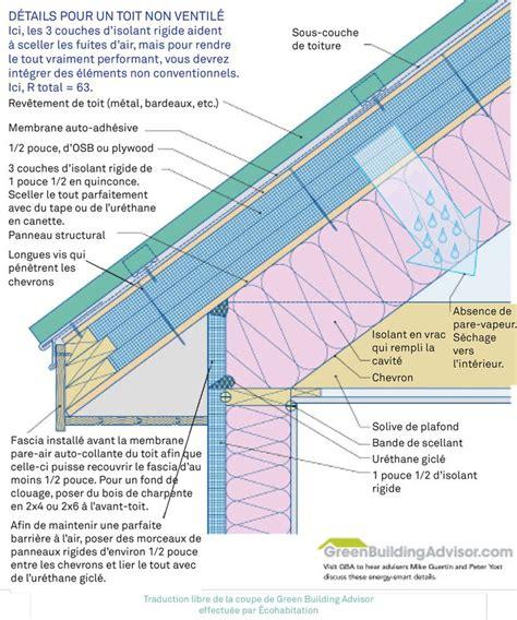 isoler phoniquement un mur 2137 isoler phoniquement un mur l 39 isolation phonique d 39