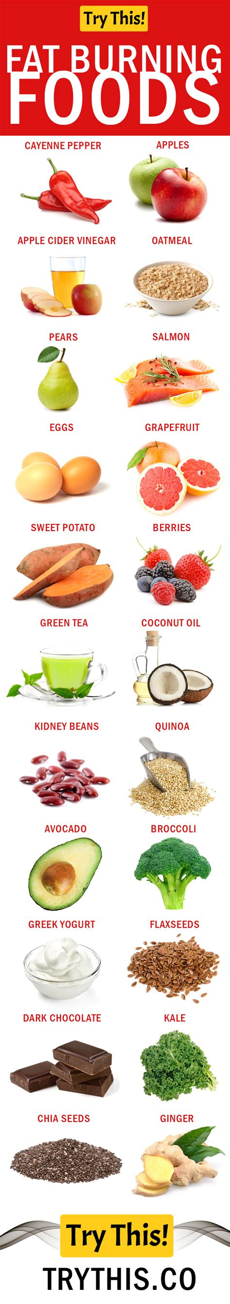 healthy fats to eat for weight loss best foods for loss weight loss diet plans