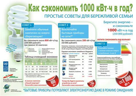 http vergas com двох тарифний лічільник на електроенергію ваш форум