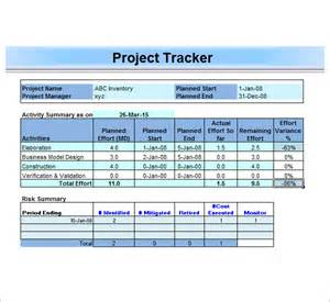 Free Excel Templates For Project Management by Project Management Template 12 Free Documents