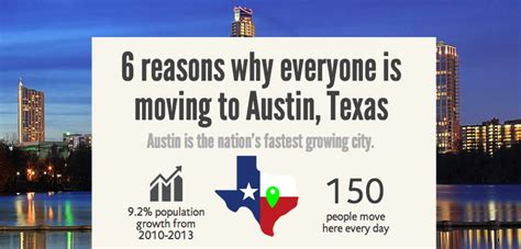 reasons to move to austin rei austin job opening in austin texas american society