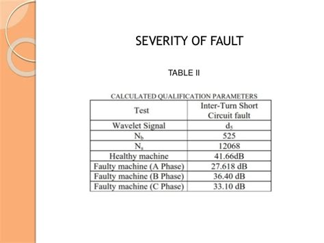 induction motor fault diagnosis using labview dwt based fault diagnosis of induction motor