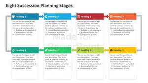 succession planning template for managers succession planning editable powerpoint template