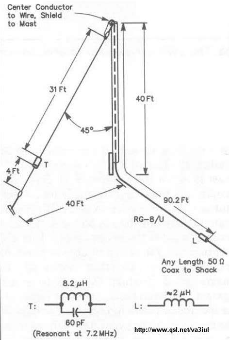 40m to feet yf1ar yankee foxtrot one alpha romeo wire antennas for