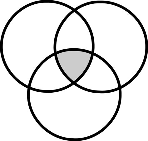 three ring venn diagram venn diagrams for 11 sets cartesian product