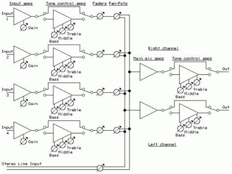 Teknik Elektronika Audio Sound gudang skema elektronik mixer audio