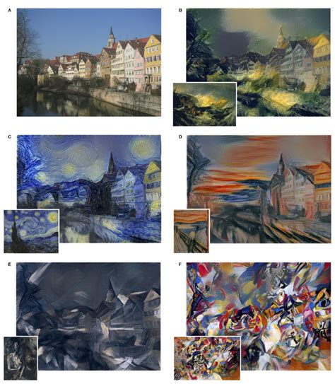 picasso paintings starry painting like gogh with convolutional neural networks