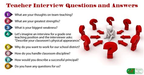 Funny Job Resumes by Teacher Interview Questions And Answers