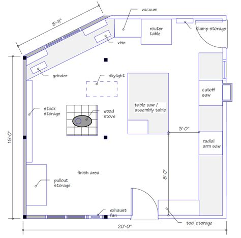 layout of carpentry workshop woodworking shop layout
